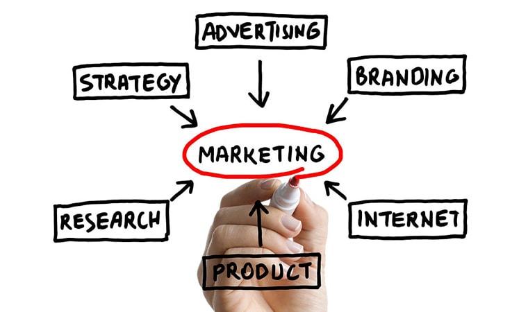 azioni diverse di marketing per ottenere visibilità in rete